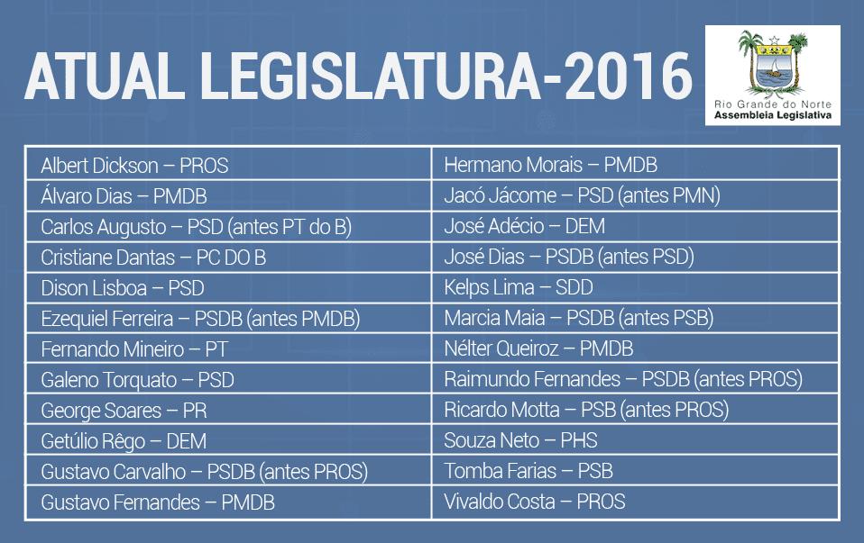 Deputados estaduais formam nova composição partidária na Assembleia