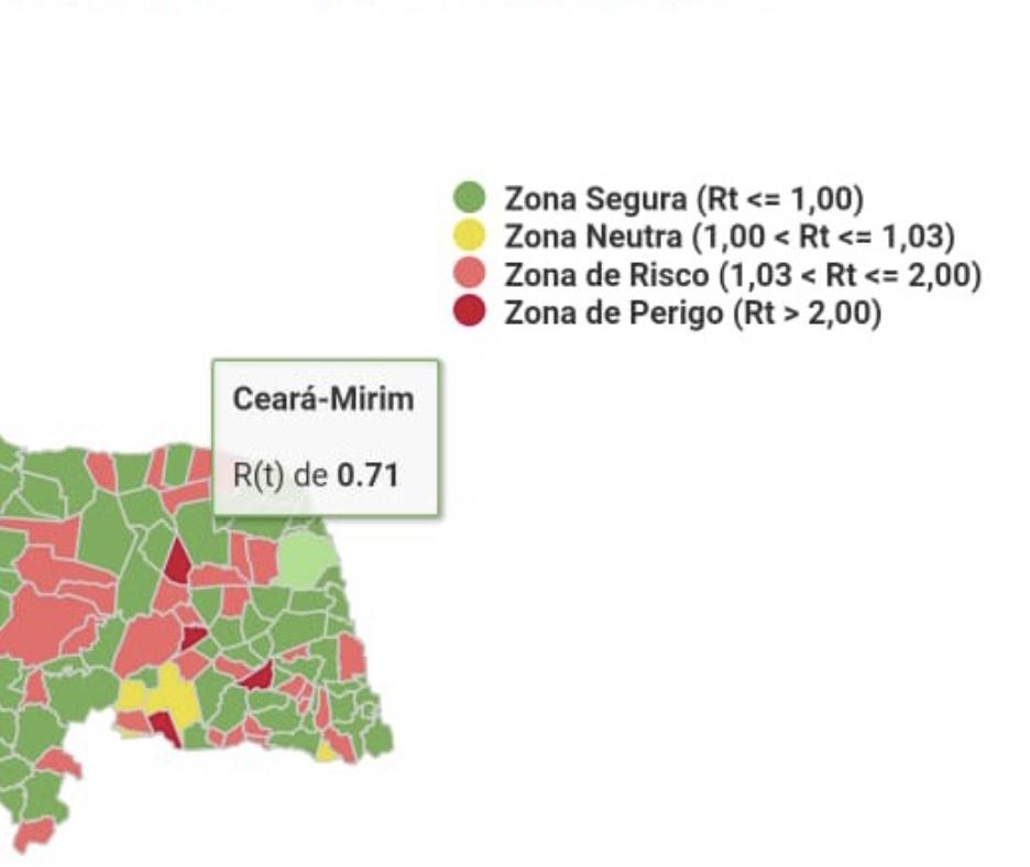 Ceará-Mirim passa a ser zona segura do Covid-19