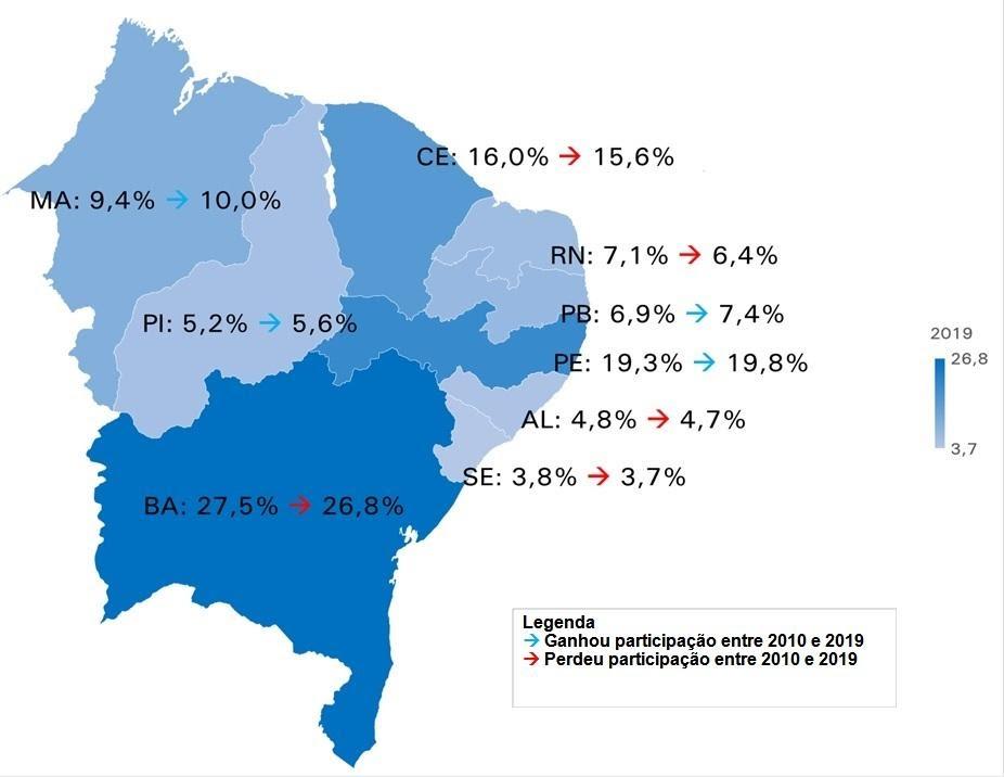 6,4% de participação no comércio do Nordeste, RN é superado pela Paraíba