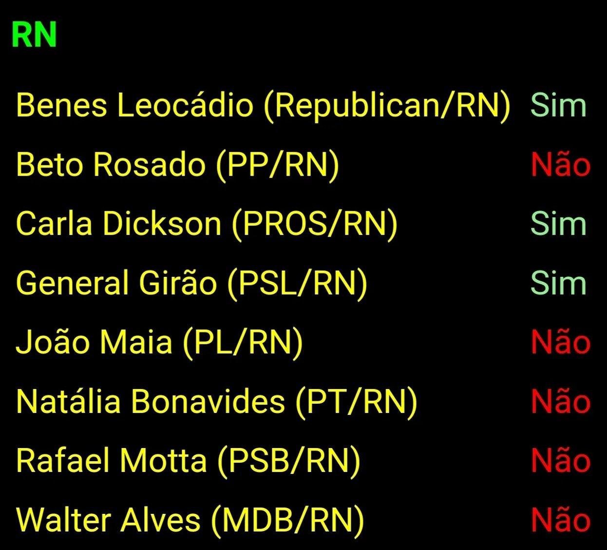 Maioria dos deputados do RN rejeita voto impresso